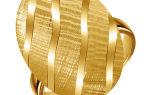 Пробы желтого золота и состав сплава